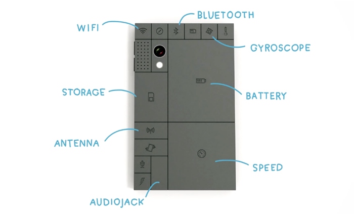 cell phone with interchangeable parts